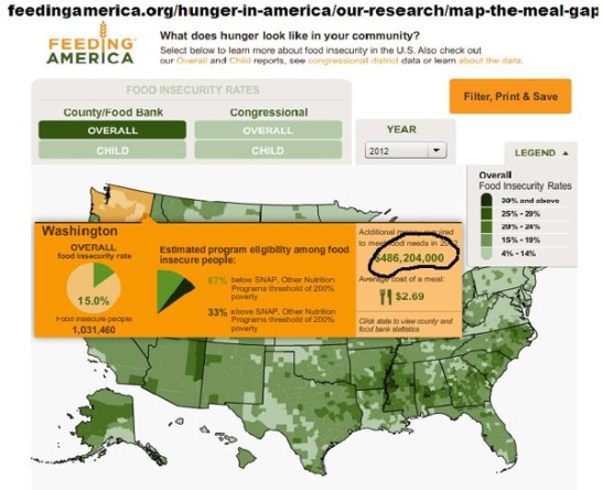 http://www.feedingamerica.org/hunger-in-america/our-research/map-the-meal-gap/