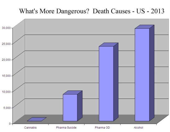what's killing people